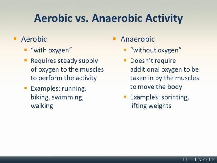 aerobic vs anaerobic activity
