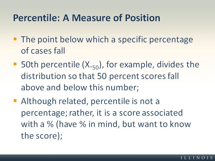 Percentile: A Measure of Position