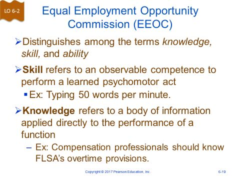 equal employment opportunity commission 2 essay Topic: equal employment opportunity commission (eeoc) what is the.