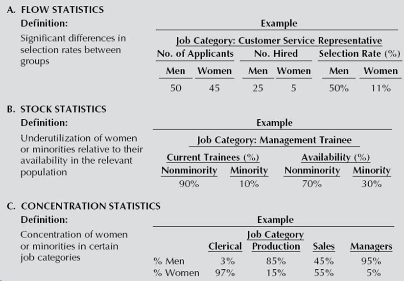 Types Of Disparate Impact Statistics Disparate treatment vs disparate impact. types of disparate impact statistics