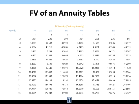 Slides and notes for 2 time value of money ibookread Download